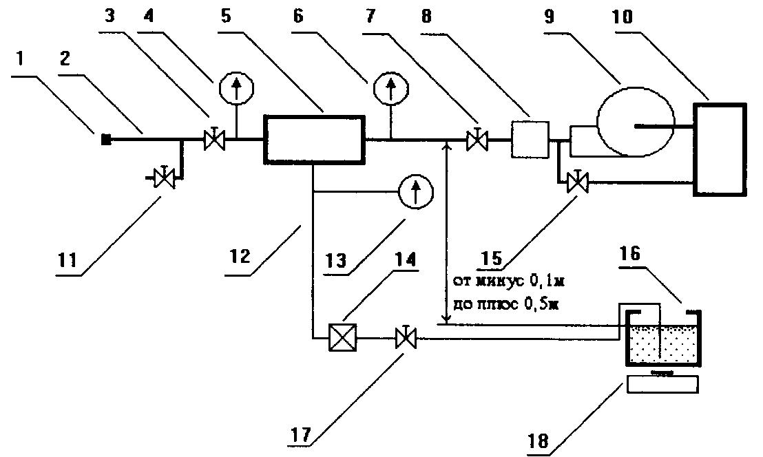 Схема установки для испытаний